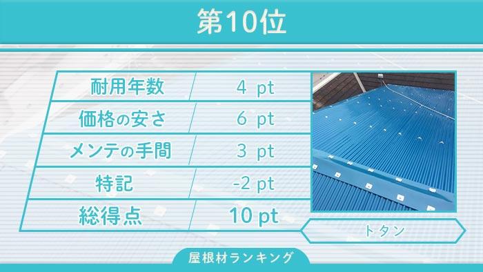 第10位 トタン屋根